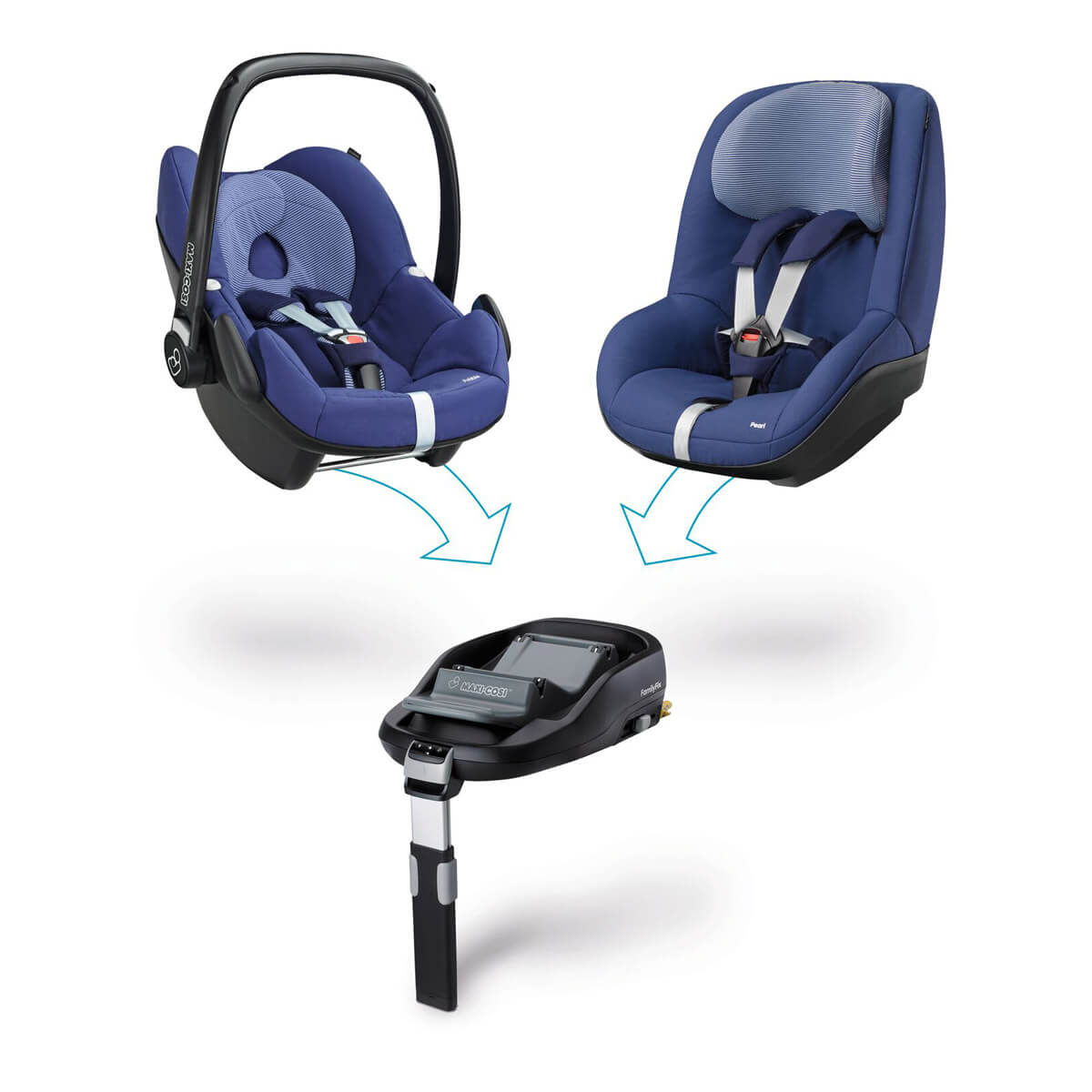 Compatible with FamilyFix base