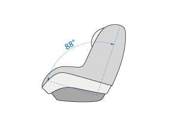 Seat angle